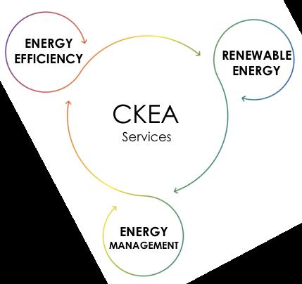 CKEA Services EE RE EM